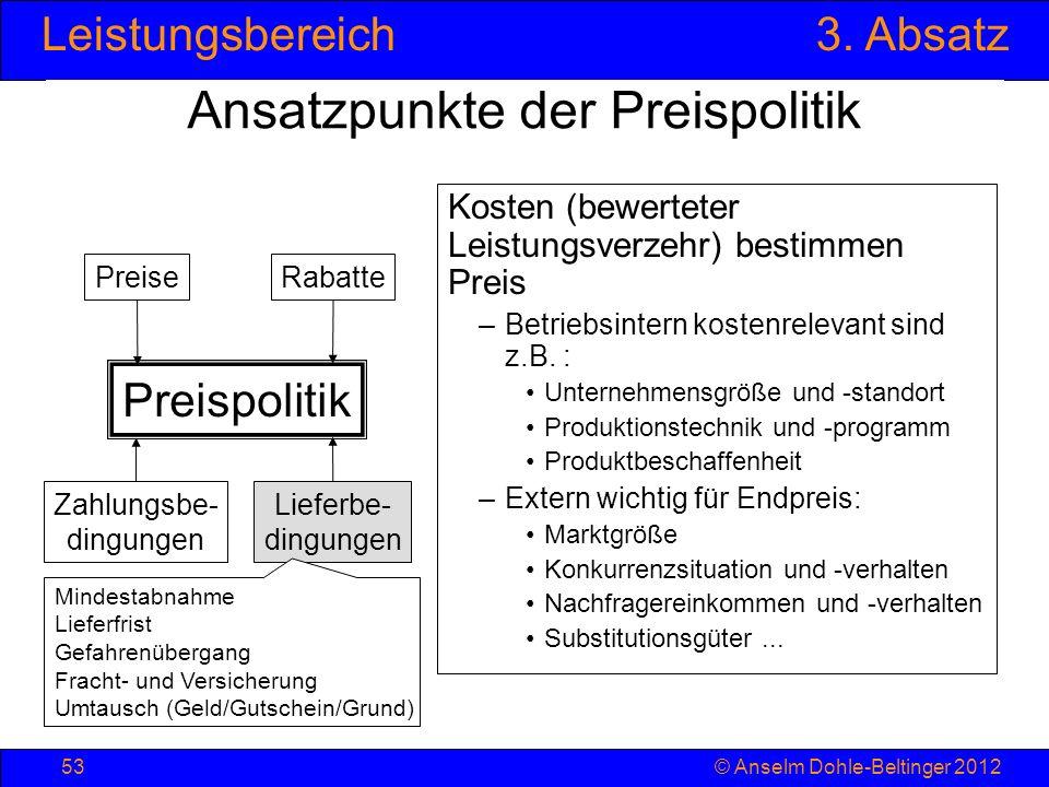 Leistungsbereich3. Absatz © Anselm Dohle-Beltinger 201253 Ansatzpunkte der Preispolitik Preispolitik Preise Lieferbe- dingungen Rabatte Zahlungsbe- di