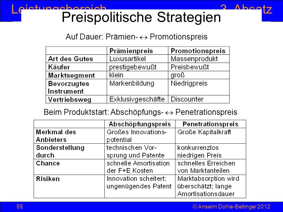 Leistungsbereich3. Absatz © Anselm Dohle-Beltinger 201255 Preispolitische Strategien Auf Dauer: Prämien- Promotionspreis Beim Produktstart: Abschöpfun