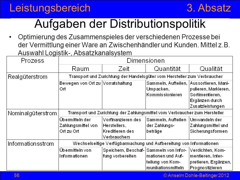 Leistungsbereich3. Absatz © Anselm Dohle-Beltinger 201256 Aufgaben der Distributionspolitik Optimierung des Zusammenspieles der verschiedenen Prozesse