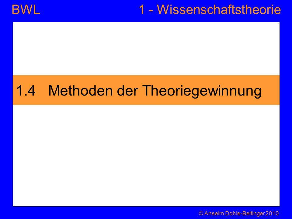1 - WissenschaftstheorieBWL 1.4 Methoden der Theoriegewinnung © Anselm Dohle-Beltinger 2010