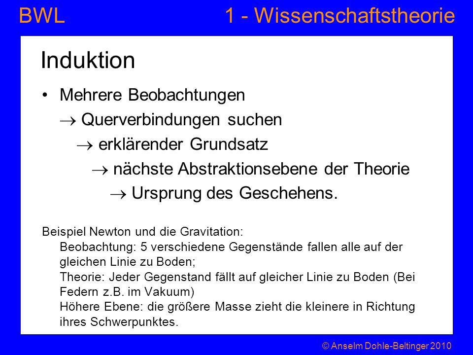 1 - WissenschaftstheorieBWL Induktion Mehrere Beobachtungen Querverbindungen suchen erklärender Grundsatz nächste Abstraktionsebene der Theorie Urspru