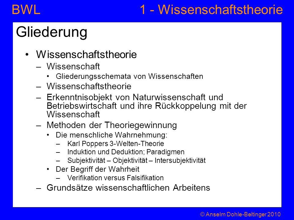 1 - WissenschaftstheorieBWL Gliederung Wissenschaftstheorie –Wissenschaft Gliederungsschemata von Wissenschaften –Wissenschaftstheorie –Erkenntnisobje