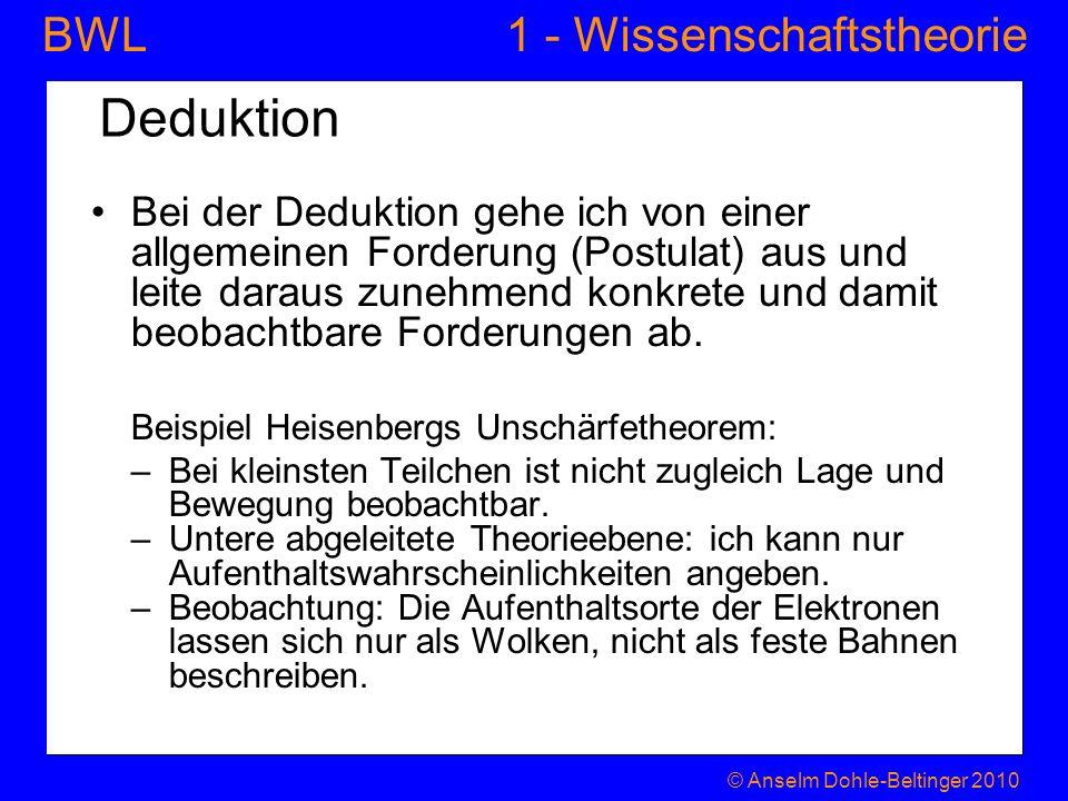 1 - WissenschaftstheorieBWL Deduktion Bei der Deduktion gehe ich von einer allgemeinen Forderung (Postulat) aus und leite daraus zunehmend konkrete un