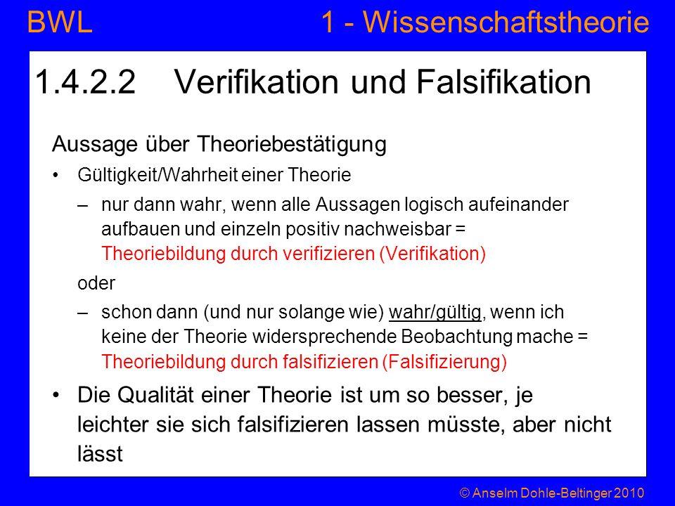 1 - WissenschaftstheorieBWL 1.4.2.2 Verifikation und Falsifikation Aussage über Theoriebestätigung Gültigkeit/Wahrheit einer Theorie –nur dann wahr, w