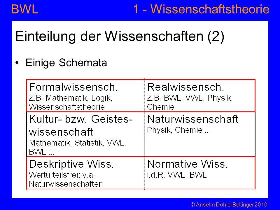 1 - WissenschaftstheorieBWL Einteilung der Wissenschaften (2) Einige Schemata © Anselm Dohle-Beltinger 2010