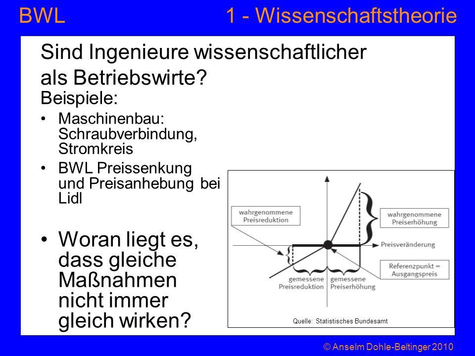 1 - WissenschaftstheorieBWL 1.4.2.2 Verifikation und Falsifikation Aussage über Theoriebestätigung Gültigkeit/Wahrheit einer Theorie –nur dann wahr, wenn alle Aussagen logisch aufeinander aufbauen und einzeln positiv nachweisbar = Theoriebildung durch verifizieren (Verifikation) oder –schon dann (und nur solange wie) wahr/gültig, wenn ich keine der Theorie widersprechende Beobachtung mache = Theoriebildung durch falsifizieren (Falsifizierung) Die Qualität einer Theorie ist um so besser, je leichter sie sich falsifizieren lassen müsste, aber nicht lässt © Anselm Dohle-Beltinger 2010