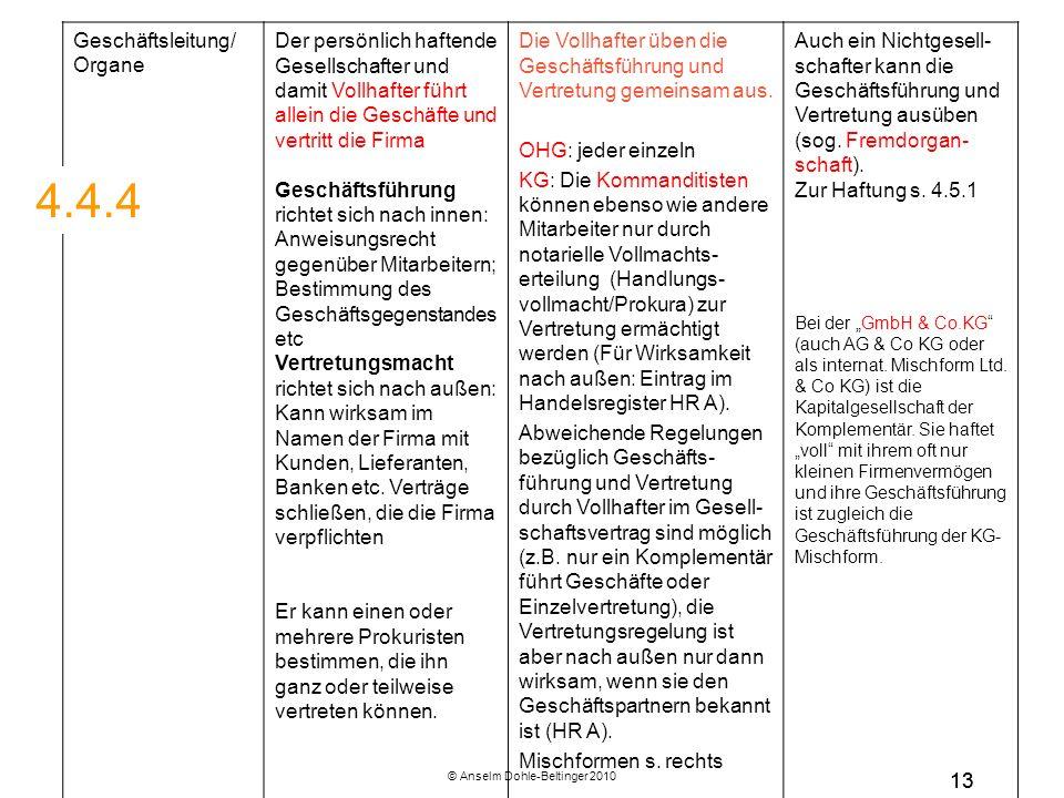 © Anselm Dohle-Beltinger 2010 13 Geschäftsleitung/ Organe Der persönlich haftende Gesellschafter und damit Vollhafter führt allein die Geschäfte und v
