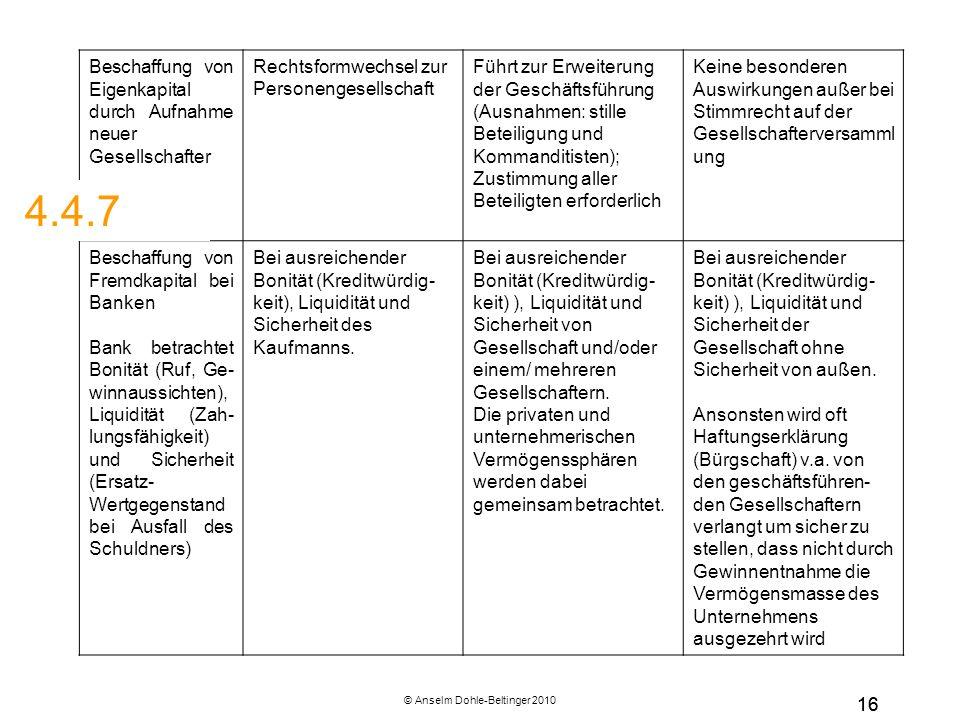 © Anselm Dohle-Beltinger 2010 16 Beschaffung von Eigenkapital durch Aufnahme neuer Gesellschafter Rechtsformwechsel zur Personengesellschaft Führt zur