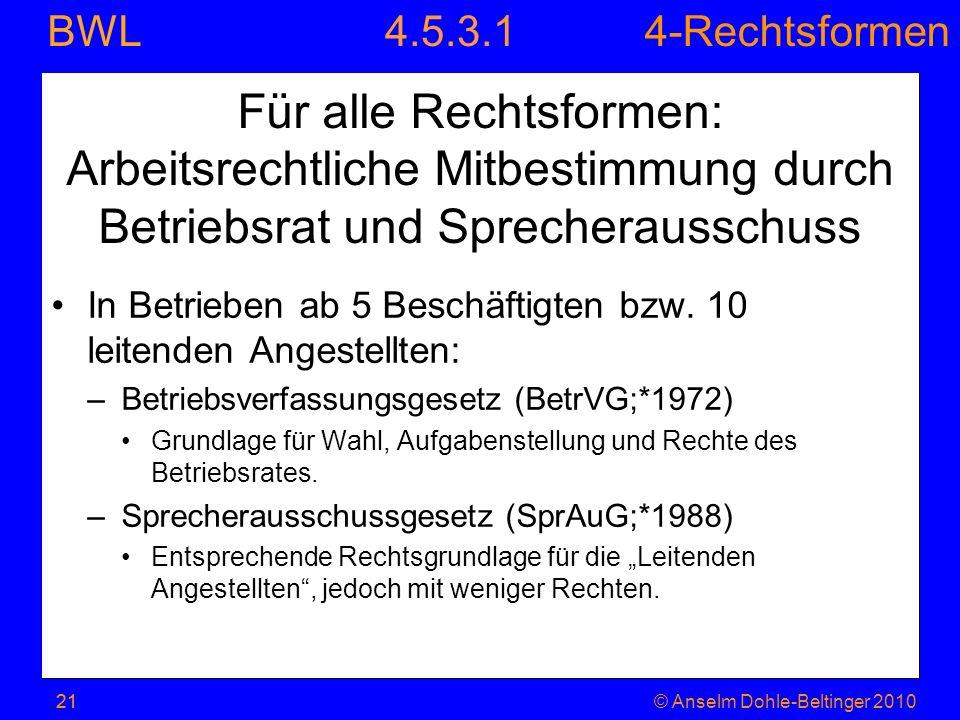 4-Rechtsformen BWL 21© Anselm Dohle-Beltinger 2010 Für alle Rechtsformen: Arbeitsrechtliche Mitbestimmung durch Betriebsrat und Sprecherausschuss In B