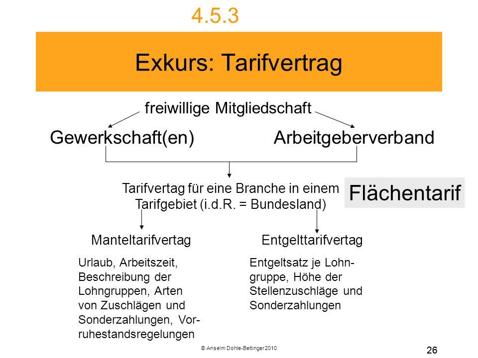 © Anselm Dohle-Beltinger 2010 26 Exkurs: Tarifvertrag Gewerkschaft(en)Arbeitgeberverband Tarifvertag für eine Branche in einem Tarifgebiet (i.d.R. = B