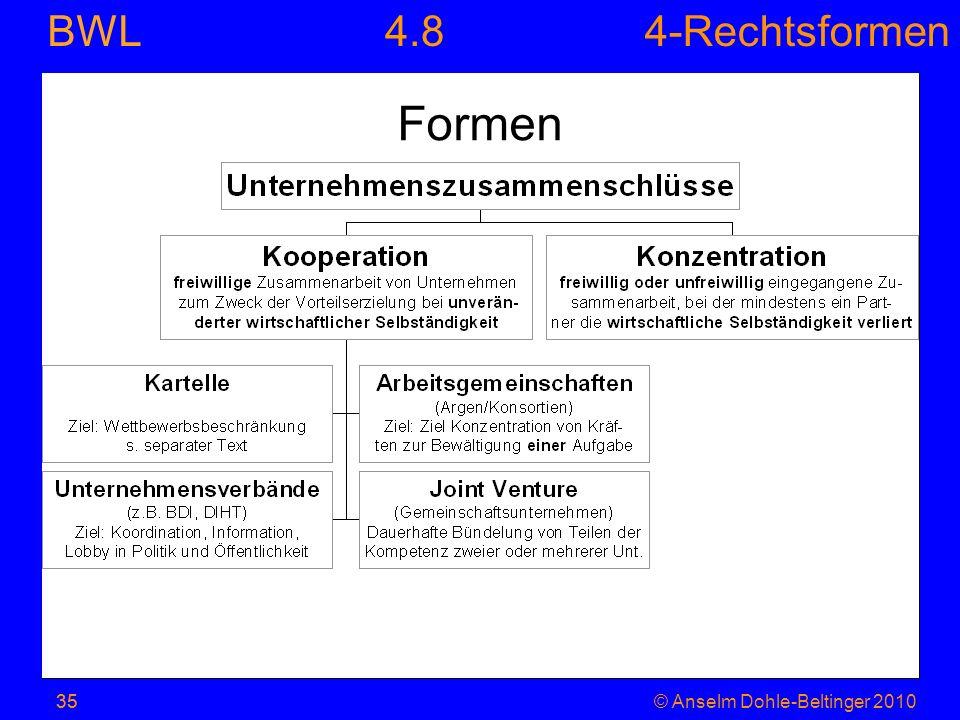 4-Rechtsformen BWL 35© Anselm Dohle-Beltinger 201035 Formen 4.8