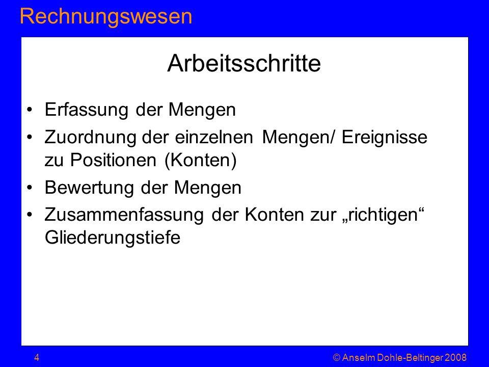 RechnungswesenJahresabschluss © Anselm Dohle-Beltinger 200825 Kalkulatorische Kosten nicht alle zur Produktkalkulation nötigen Kosten wirken sich auf die GuV aus.