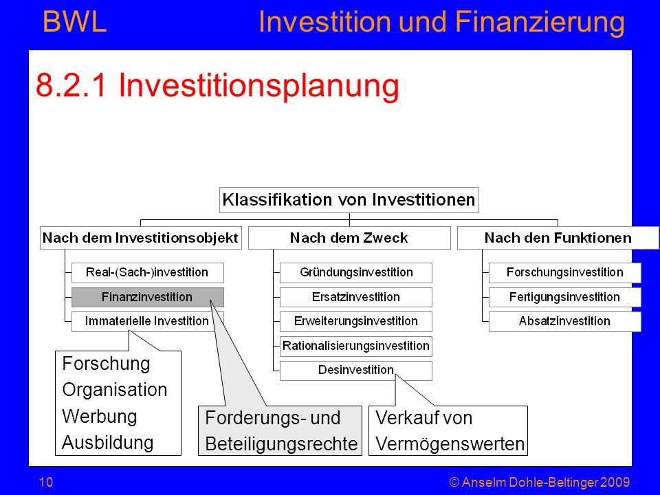 Investition und Finanzierung BWL 8.2.1 Investitionsplanung © Anselm Dohle-Beltinger 200910 Forschung Organisation Werbung Ausbildung Forderungs- und B