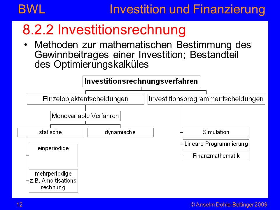 Investition und Finanzierung BWL 8.2.2 Investitionsrechnung Methoden zur mathematischen Bestimmung des Gewinnbeitrages einer Investition; Bestandteil