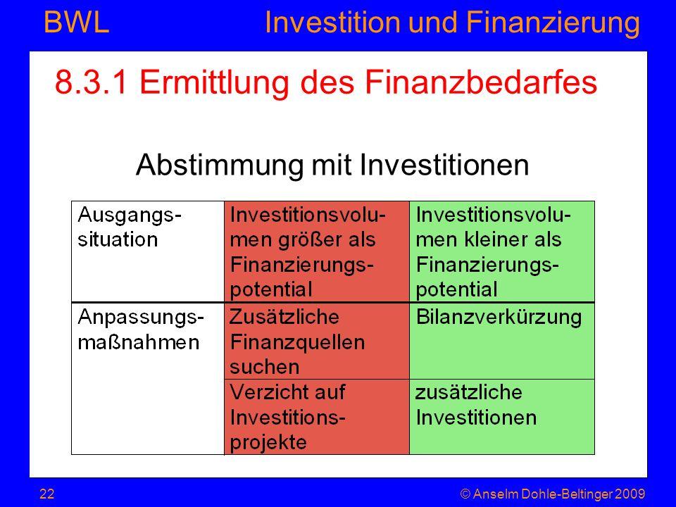 Investition und Finanzierung BWL 8.3.1 Ermittlung des Finanzbedarfes © Anselm Dohle-Beltinger 200922 Abstimmung mit Investitionen