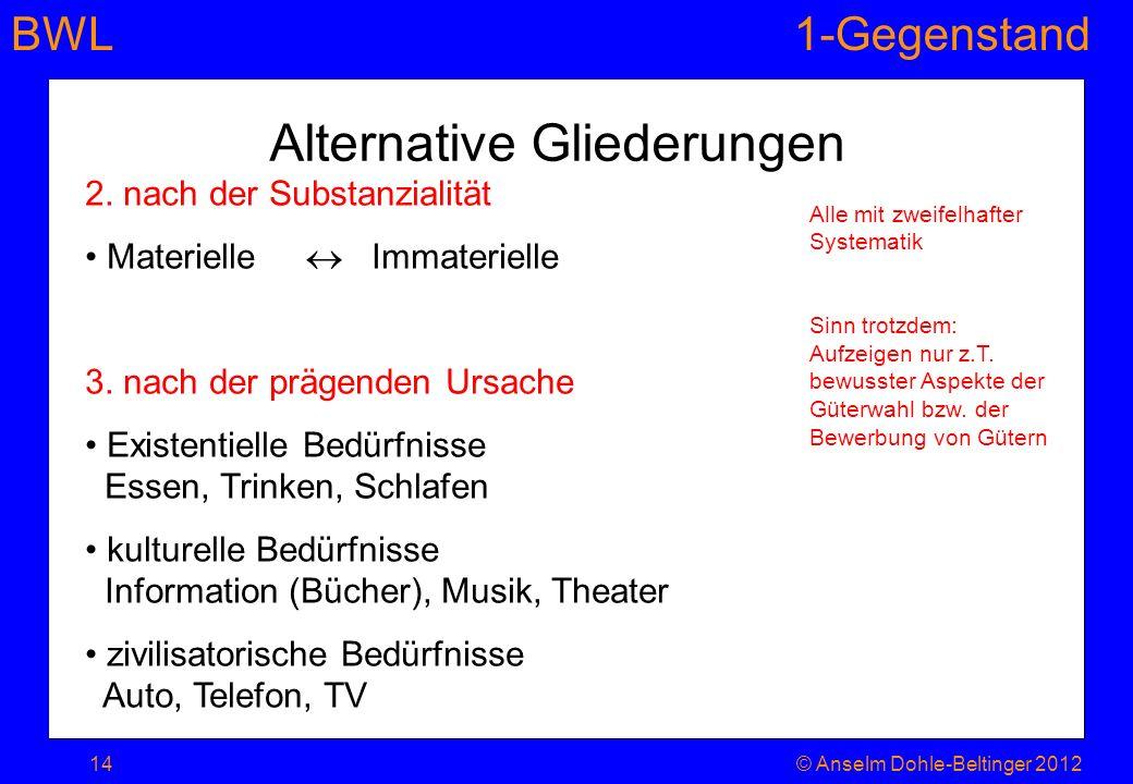 BWL1-Gegenstand Alternative Gliederungen 2. nach der Substanzialität Materielle Immaterielle 3. nach der prägenden Ursache Existentielle Bedürfnisse E