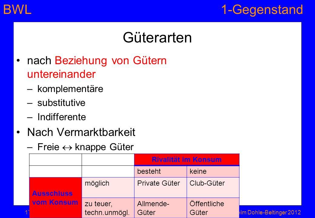 BWL1-Gegenstand Güterarten nach Beziehung von Gütern untereinander –komplementäre –substitutive –Indifferente Nach Vermarktbarkeit –Freie knappe Güter