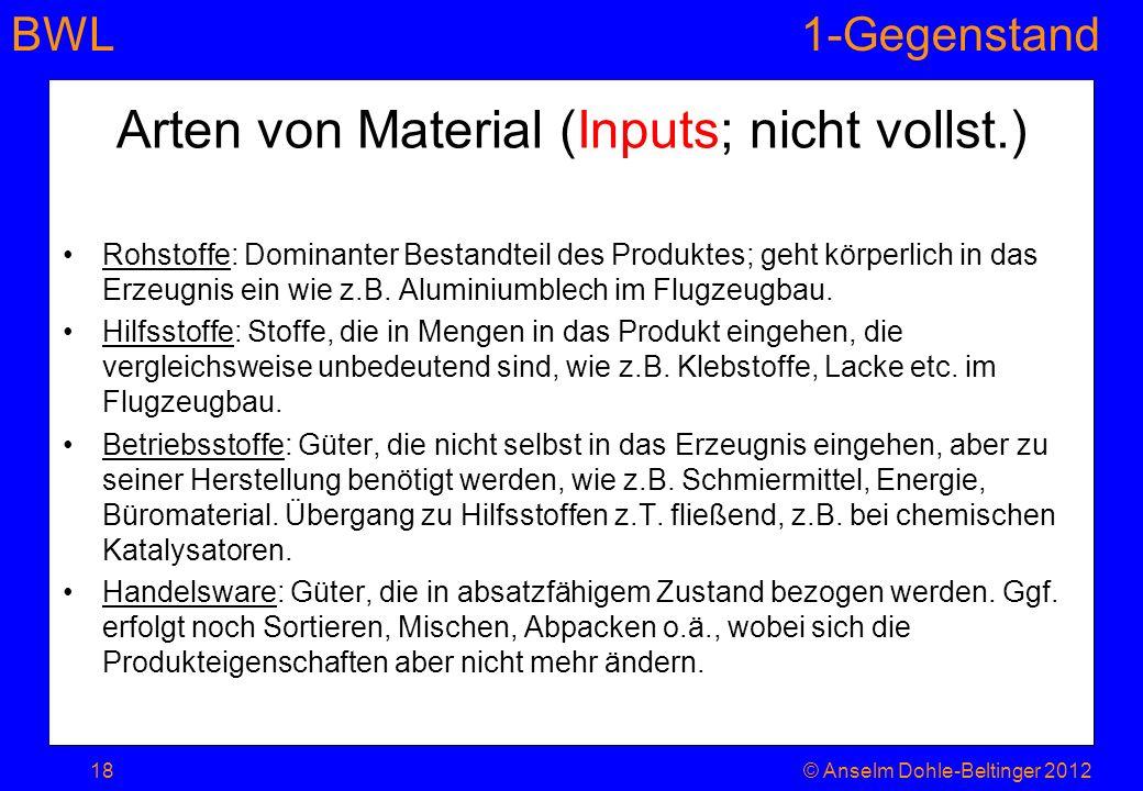 BWL1-Gegenstand Arten von Material (Inputs; nicht vollst.) Rohstoffe: Dominanter Bestandteil des Produktes; geht körperlich in das Erzeugnis ein wie z