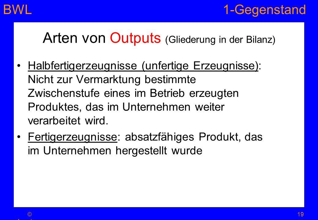 BWL1-Gegenstand 19© Ansel m Dohle- Belting er 2012 Halbfertigerzeugnisse (unfertige Erzeugnisse): Nicht zur Vermarktung bestimmte Zwischenstufe eines