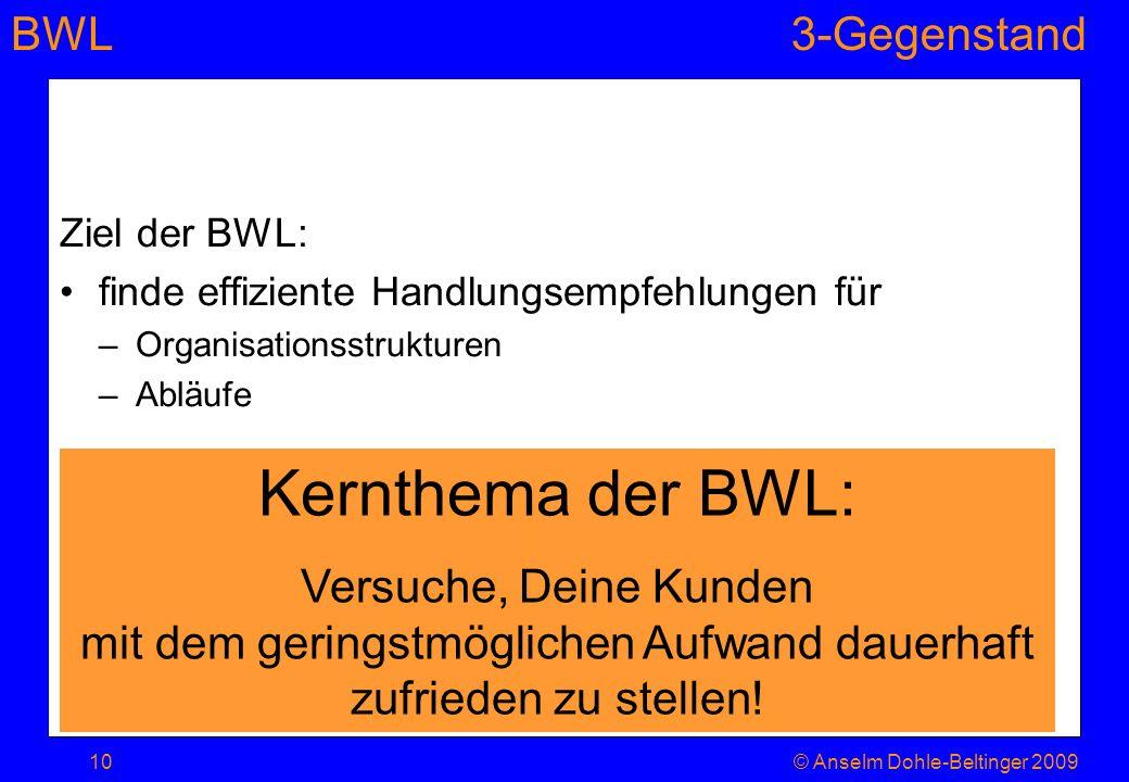 BWL3-Gegenstand Ziel der BWL: finde effiziente Handlungsempfehlungen für –Organisationsstrukturen –Abläufe 10© Anselm Dohle-Beltinger 2009 Kernthema d
