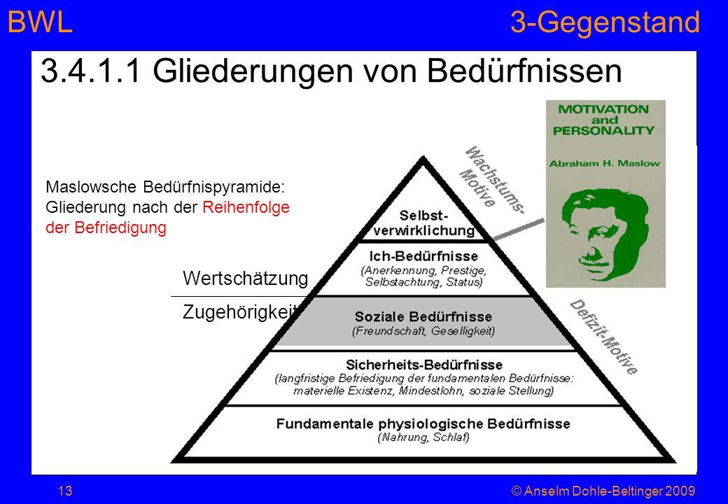 BWL3-Gegenstand Wertschätzung Zugehörigkeit 3.4.1.1 Gliederungen von Bedürfnissen Maslowsche Bedürfnispyramide: Gliederung nach der Reihenfolge der Be