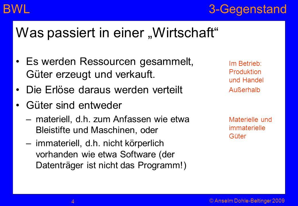 BWL3-Gegenstand 3.1 Bedürfnisse, Ressourcenknappheit und Märkte 5© Anselm Dohle-Beltinger 2009