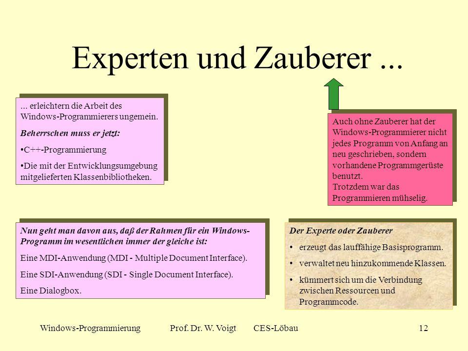 Windows-ProgrammierungProf. Dr. W. Voigt CES-Löbau11 Ressourcen In einem extra Bereich des Programms werden Materialien gespeichert, auf die das Progr
