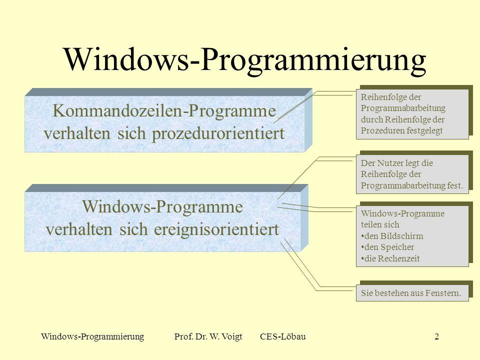 Windows-ProgrammierungProf. Dr. W. Voigt CES-Löbau1 Windows-Programmierung mit dem C++ Builder 3 von Borland