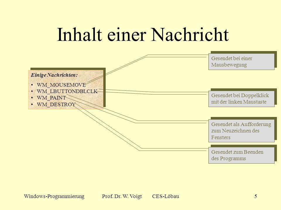 Windows-ProgrammierungProf. Dr. W. Voigt CES-Löbau4 Inhalt einer Nachricht typedef struct { HWND hwnd; UINT message; WPARAM wparam; LPARAM lparam; DWO