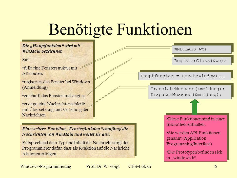 Windows-ProgrammierungProf.Dr. W. Voigt CES-Löbau16 Wir erweitern das Menü...