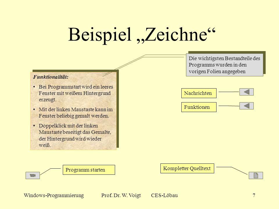 Windows-ProgrammierungProf. Dr. W. Voigt CES-Löbau6 Benötigte Funktionen Die Hauptfunktion wird mit WinMain bezeichnet. Sie: füllt eine Fensterstruktu
