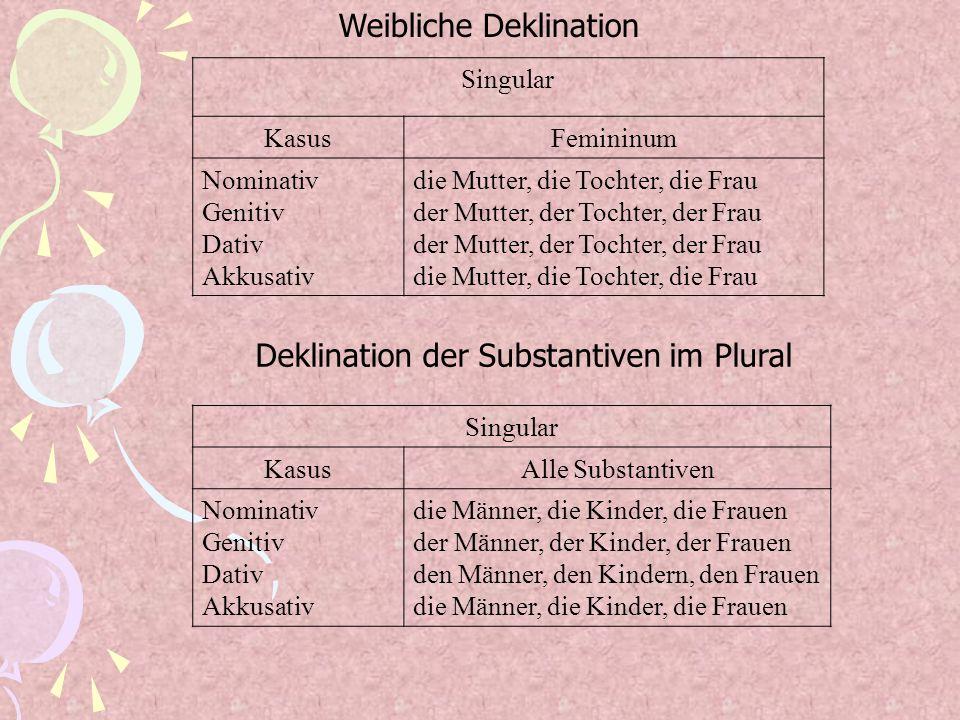 Weibliche Deklination Singular KasusFemininum Nominativ Genitiv Dativ Akkusativ die Mutter, die Tochter, die Frau der Mutter, der Tochter, der Frau di