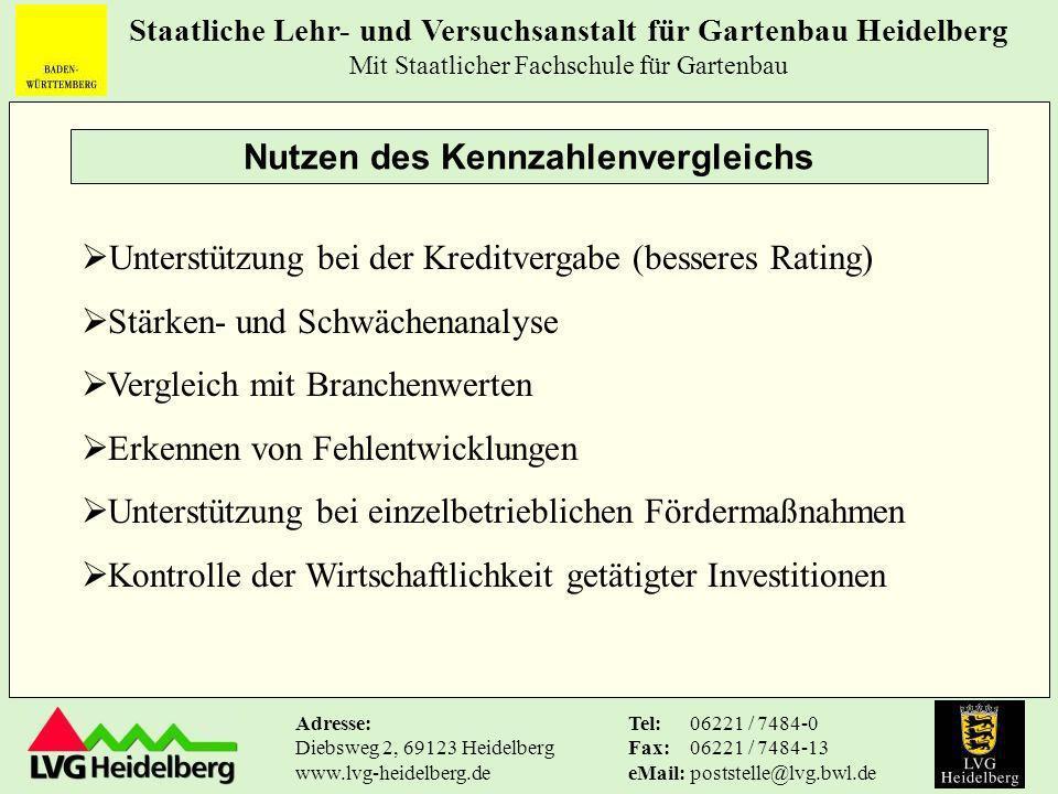 Staatliche Lehr- und Versuchsanstalt für Gartenbau Heidelberg Mit Staatlicher Fachschule für Gartenbau Tel: Fax: eMail: 06221 / 7484-0 06221 / 7484-13 poststelle@lvg.bwl.de Adresse: Diebsweg 2, 69123 Heidelberg www.lvg-heidelberg.de Welche Kennzahlenvergleiche gibt es für den GaLaBau.