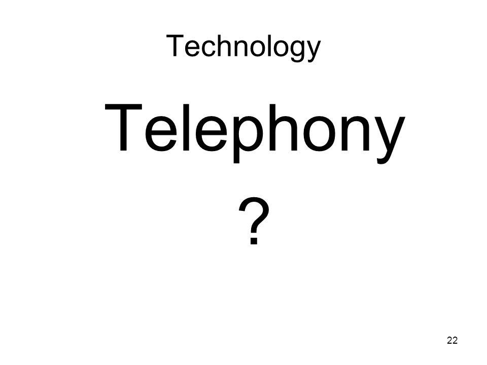 22 Technology Telephony ?