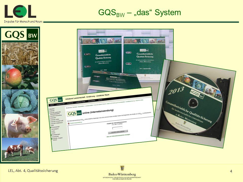 Impulse für Mensch und Raum GQS BW – das System 4 LEL, Abt. 4, Qualitätssicherung