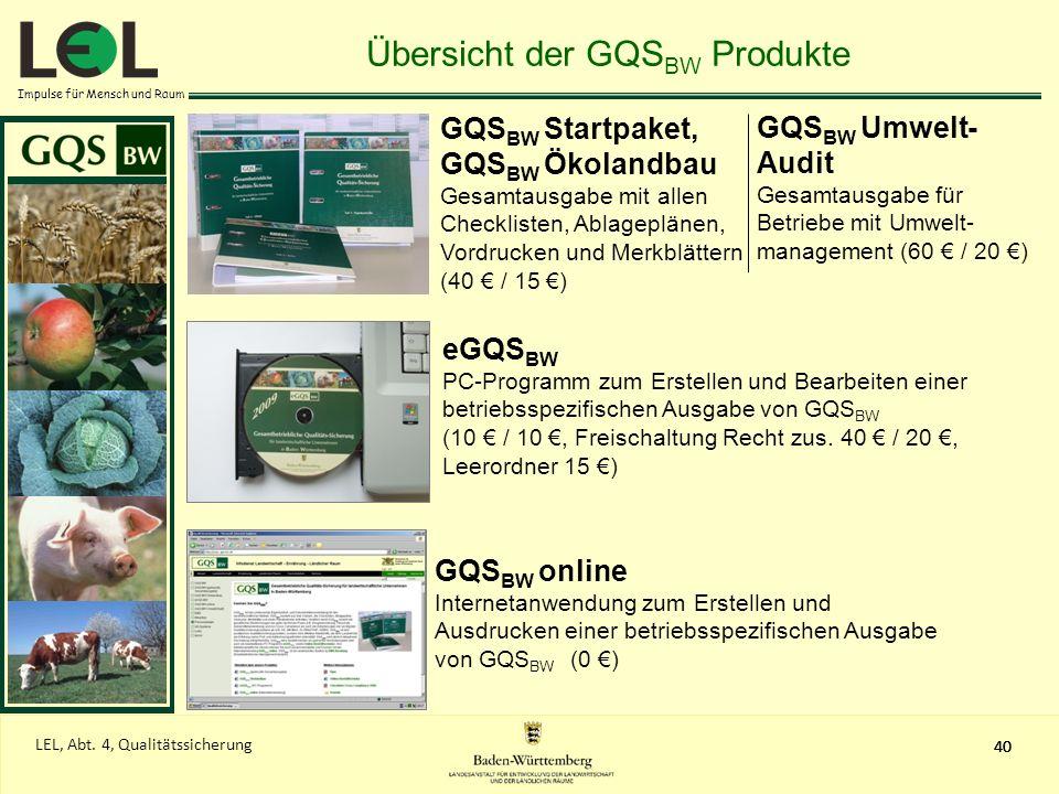 Impulse für Mensch und Raum 40 LEL, Abt. 4, Qualitätssicherung 40 Übersicht der GQS BW Produkte GQS BW Startpaket, GQS BW Ökolandbau Gesamtausgabe mit