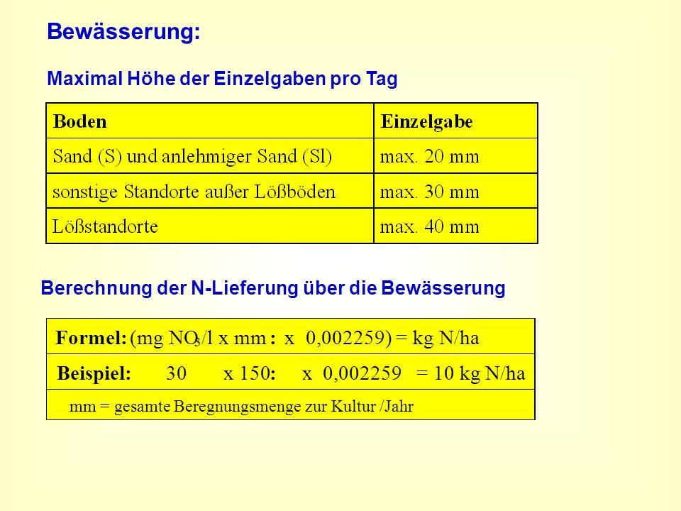 Bewässerung: Maximal Höhe der Einzelgaben pro Tag Berechnung der N-Lieferung über die Bewässerung Formel: (mg NO 3 /l x mm : x 0,002259) = kg N/ha Bei