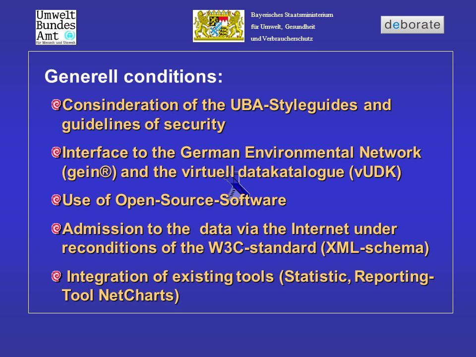 Bayerisches Staatsministerium für Umwelt, Gesundheit und Verbraucherschutz Consinderation of the UBA-Styleguides and guidelines of security Interface