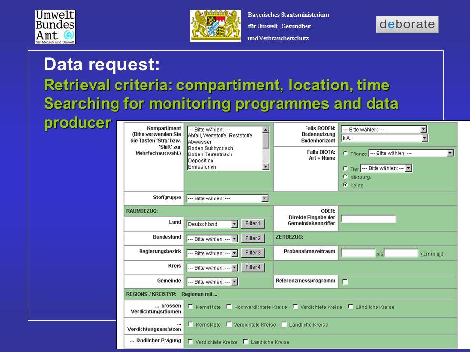 Bayerisches Staatsministerium für Umwelt, Gesundheit und Verbraucherschutz Retrieval criteria: compartiment, location, time Data request: Searching fo
