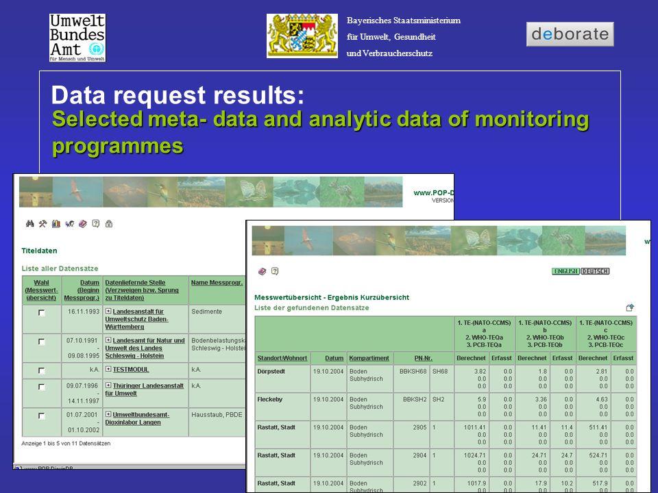 Bayerisches Staatsministerium für Umwelt, Gesundheit und Verbraucherschutz Selected meta- data and analytic data of monitoring programmes Data request