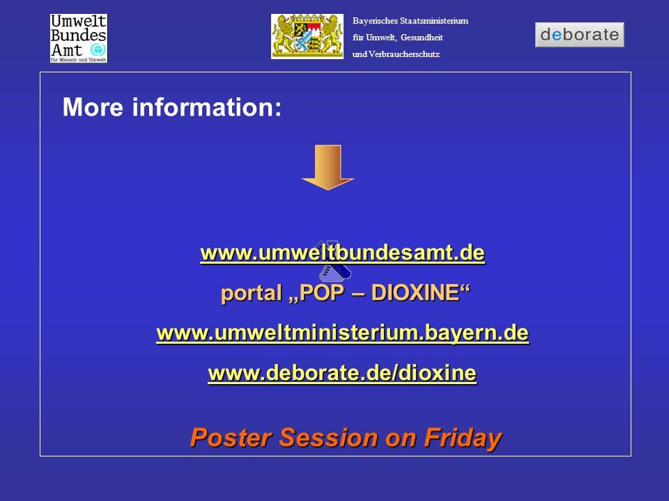 Bayerisches Staatsministerium für Umwelt, Gesundheit und Verbraucherschutz More information: www.umweltbundesamt.de portal POP – DIOXINE portal POP –