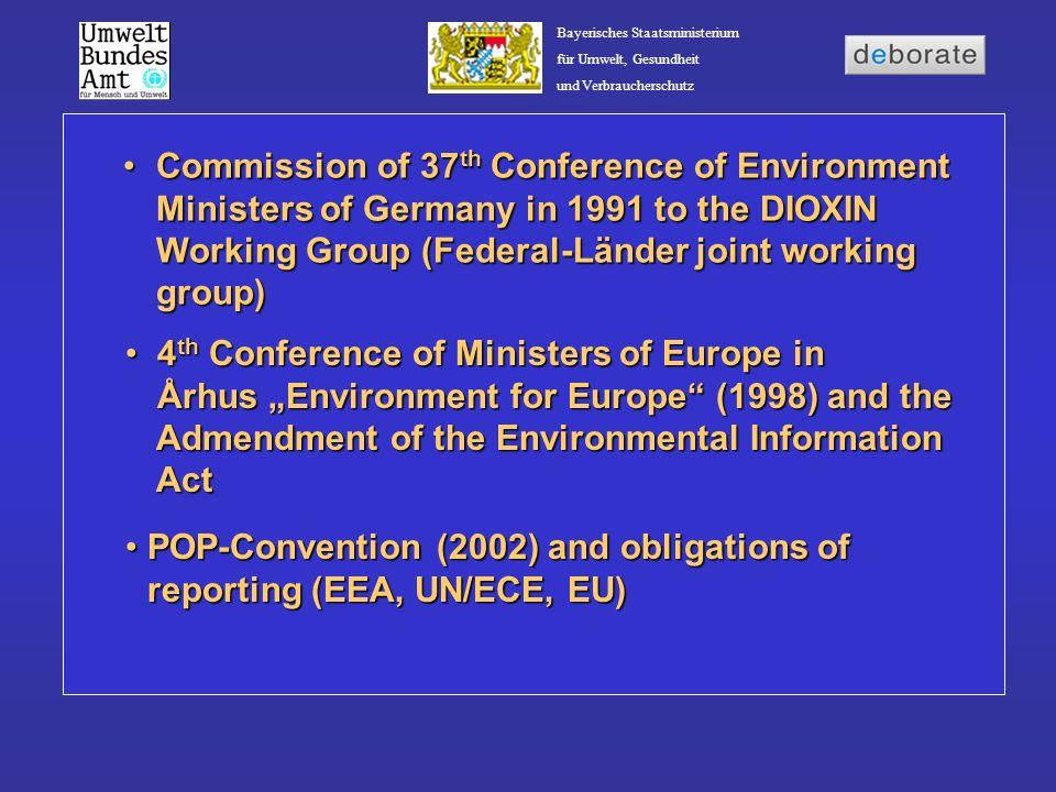 Bayerisches Staatsministerium für Umwelt, Gesundheit und Verbraucherschutz Commission of 37 th Conference of Environment Ministers of Germany in 1991