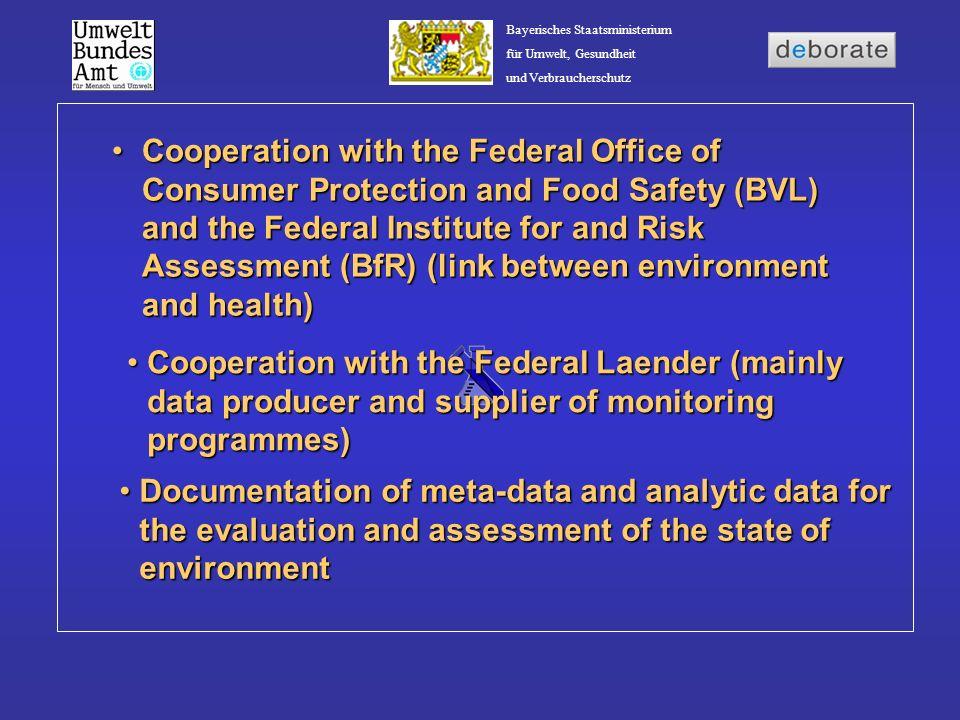 Bayerisches Staatsministerium für Umwelt, Gesundheit und Verbraucherschutz Cooperation with the Federal Office of Consumer Protection and Food Safety