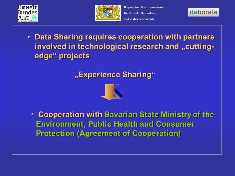 Bayerisches Staatsministerium für Umwelt, Gesundheit und Verbraucherschutz Data Shering requires cooperation with partners involved in technological r