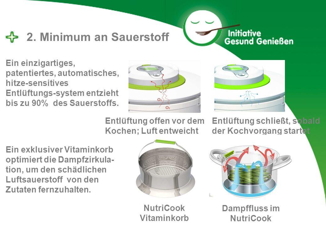 2. Minimum an Sauerstoff Ein einzigartiges, patentiertes, automatisches, hitze-sensitives Entlüftungs-system entzieht bis zu 90% des Sauerstoffs. Ein