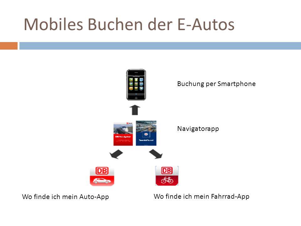 Mobiles Buchen der E-Autos Buchung per Smartphone Navigatorapp Wo finde ich mein Auto-App Wo finde ich mein Fahrrad-App