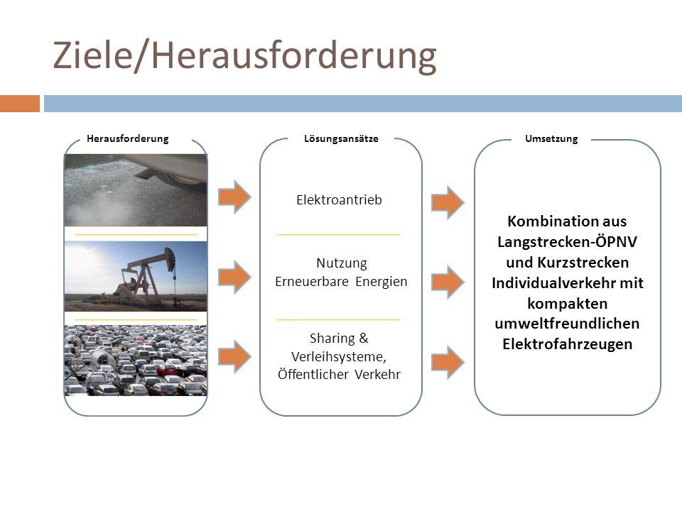 Ziele/Herausforderung Kombination aus Langstrecken-ÖPNV und Kurzstrecken Individualverkehr mit kompakten umweltfreundlichen Elektrofahrzeugen Umsetzun