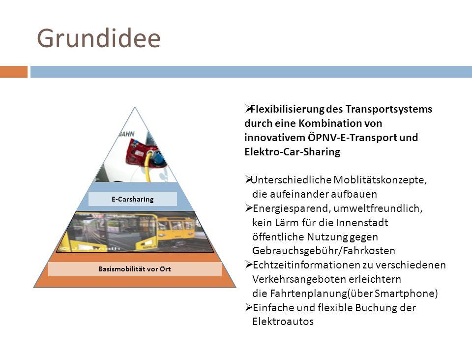 Grundidee Erweiterung des ÖPNV durch den E-Transport auf zentralen Linien Individuelle Nutzung kleiner im E-Transport mitgeführter Elektrofahrzeuge Öffentliche Verfügbarkeit der Elektrofahrzeuge Stellplätze und Ladesäulen an öffentlichen Verkehrsknotenpunkten