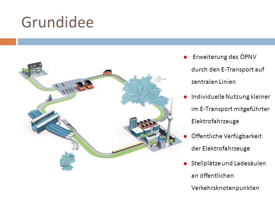 Grundidee Erweiterung des ÖPNV durch den E-Transport auf zentralen Linien Individuelle Nutzung kleiner im E-Transport mitgeführter Elektrofahrzeuge Öf
