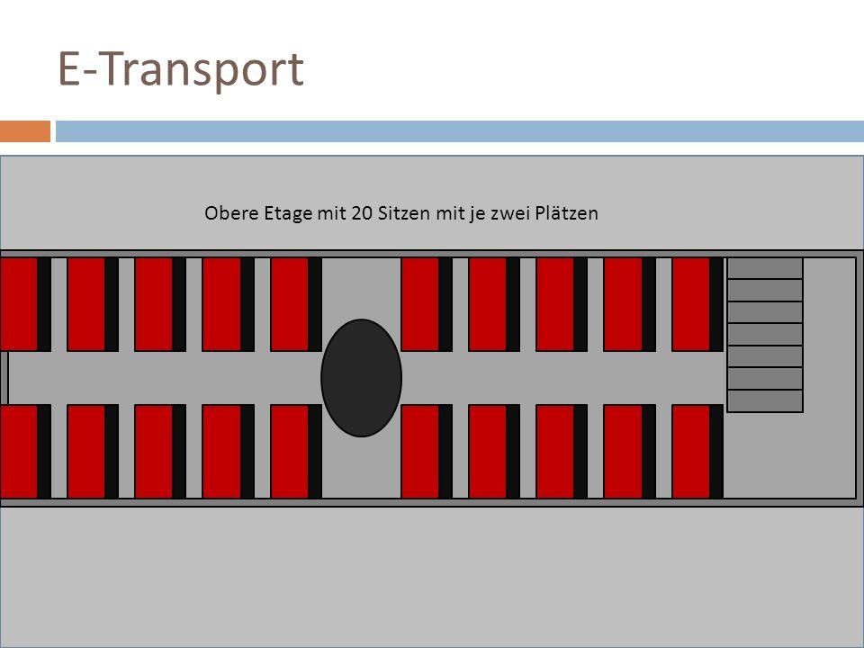 E-Transport Leergewicht24.000kg Länge/Breite/Höhe18.000/2.550/4.500mm Plätze40+1(+44 bei zusätzlichen Sitzreihen) BatterienLiFePO MotorDrehstrom async